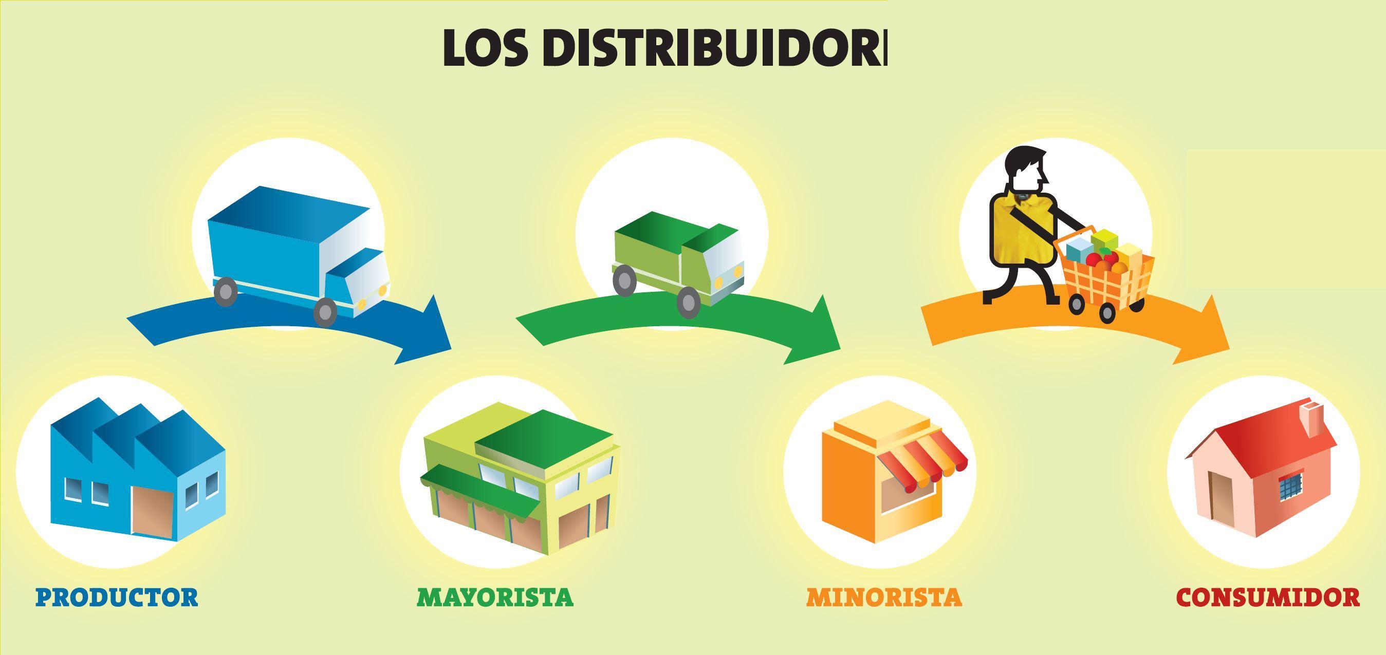 empresas distribucion:
