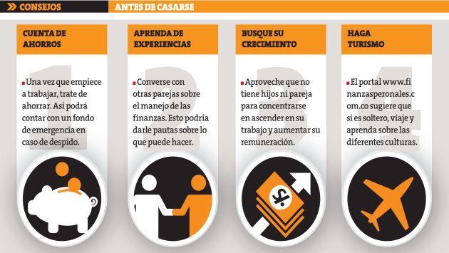 El matrimonio es la empresa más grande, dicen. (Perú21)