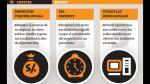 Cómo 'matar' una deuda en poco tiempo - Noticias de richard abecasis