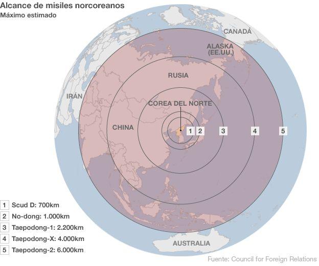 Pyongyang se ha enfocado en desarrollar misiles balísticos tácticos ...