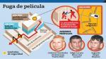 Ocultaron herramienta en expediente judicial para fugar - Noticias de carlos alberto timana copara