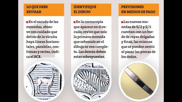 La textura y los símbolos son claves para diferenciar uno verdadero y uno falso. (Perú21)