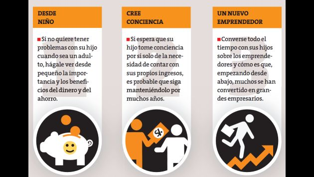 Hay que enseñarles sobre responsabilidad desde pequeños. (Perú21)