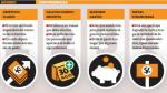 ¿Cómo crear un fondo de emergencia? - Noticias de manuel chu