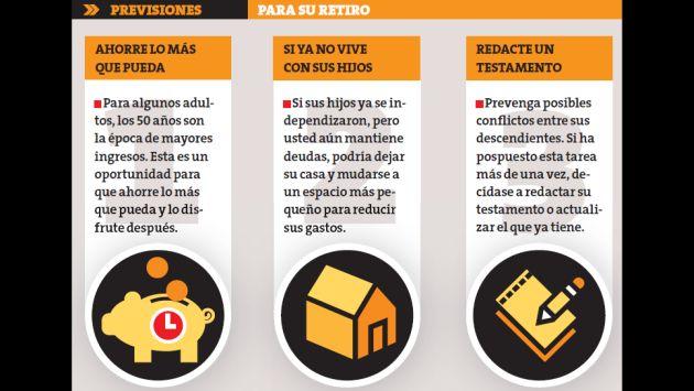 Aquí algunas recomendaciones para tu jubilación. (Perú21)
