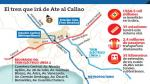 Dan luz verde a Línea 2 del Metro de Lima - Noticias de christy garcia godos