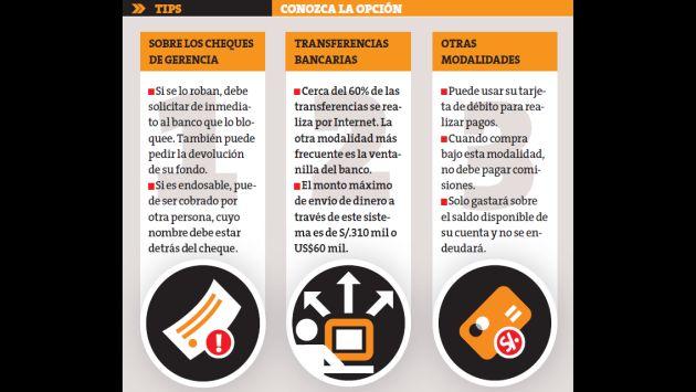 Más vale transferencia bancaria que cuadrada diaria. (Perú21)