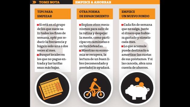 Casi el 20% de tu sueldo se van en esos gustitos. (Perú21)