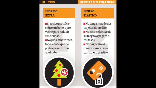 Jóvenes registran incumplimientos de pago. (Perú21)