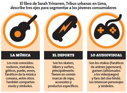 Si busca emprender un negocio, es una buena táctica de marketing apostar por grupos pequeños. (Perú21)