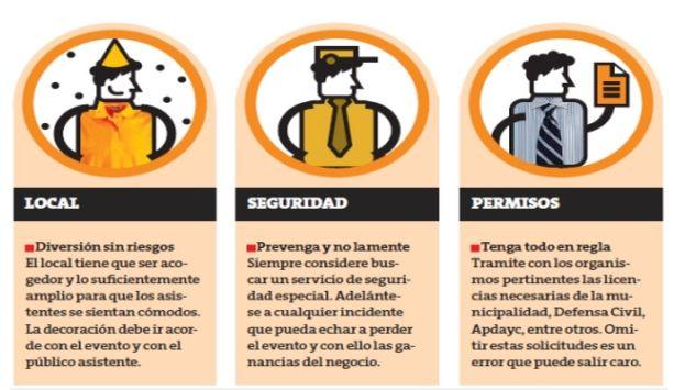 La demanda por diversión crece en la clase media. (Perú 21)