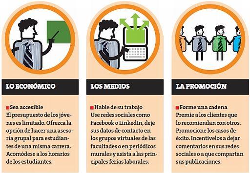En el rubro de asesoría para jóvenes sin empleo. Aprovéchalo. (Perú 21)