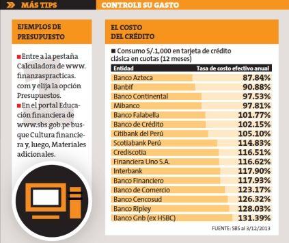 Es bueno comparar los intereses que te cobran las diferentes entidades financieras. (Perú 21)