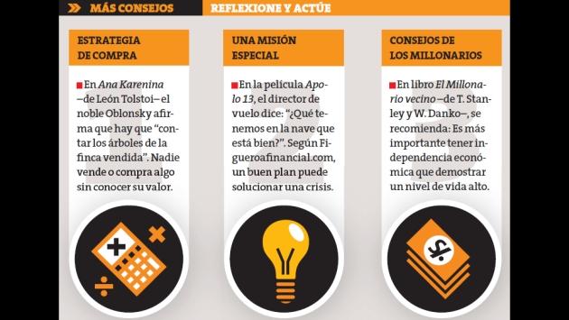 Tres obras literarias más que te pueden ayudar a manejar mejor tus finanzas. (Perú 21)