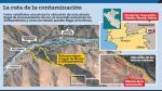 Minería ilegal pone en riesgo la vida de un millón de limeños - Noticias de productos químicos no tóxicos