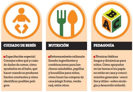 Debes conocer a fondo estos tres pilares de la crianza de niños para transmitirlos a las niñeras. (Perú 21)