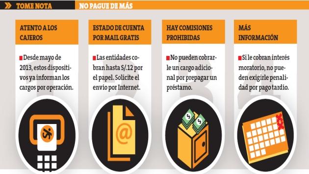No pague de más. Infórmese bien antes de firmar un contrato. (Perú 21)
