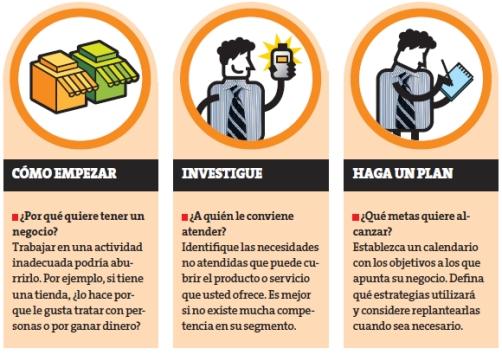 Establezca un calendario con sus objetivos. (Perú 21)