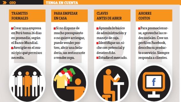 Un buen uso de las redes sociales puede ser muy beneficioso. (Perú 21)