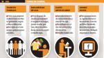 Diez razones para emprender en 2014 - Noticias de alicce cabanillas