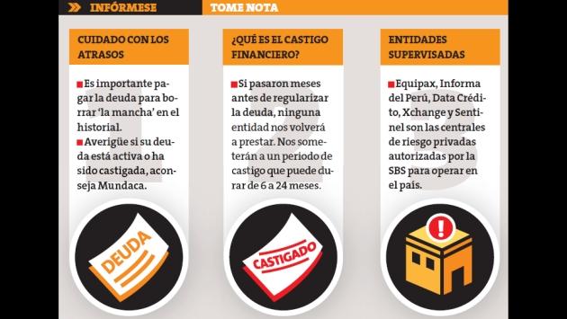 Cuidado con los castigos financieros. (Perú 21)