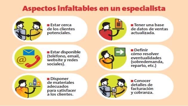 Hay que tener diversos medios de contactos con los clientes: teléfono, e-mail, redes sociales, etc. (Perú 21)