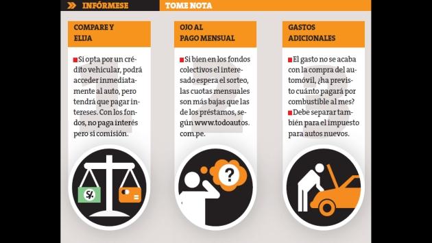 Luego de la compra también hay que pagar un impuesto al auto nuevo. (Perú 21)