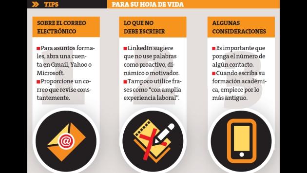 Cuidado con lo que escribes en tu currículum. (Perú21)