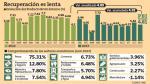 PBI crece 4.81% en noviembre, por debajo de lo proyectado - Noticias de juan carlos odar