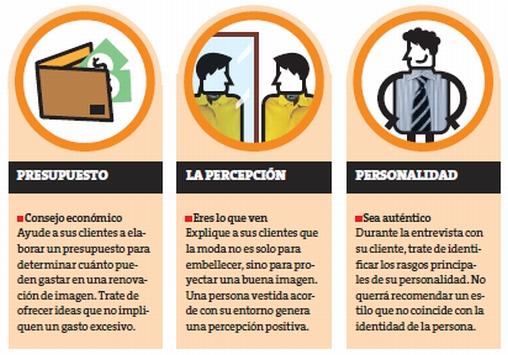 Es vital entrevistar a su cliente para conocerlo a fondo. (Perú 21)
