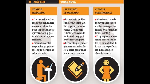 Es vital siempre responder las preguntas y comentarios de tus seguidores en las redes sociales. (Perú 21)