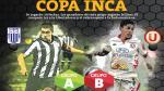 Copa Inca 2014: Conozca todo sobre el certamen [Foto interactiva] - Noticias de fotos copa libertadores 2014