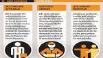 Cómo construir una marca profesional - Noticias de ernesto rubio