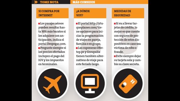 hospedaje economicos en madrid: