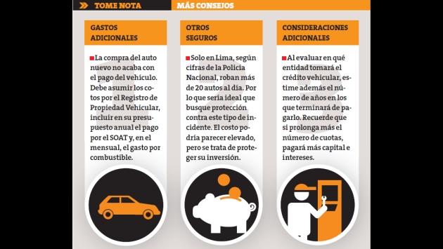 Los gastos no terminan con la compra del auto. (Perú21)