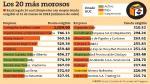 Paquete económico pasa primera prueba - Noticias de alberto venero