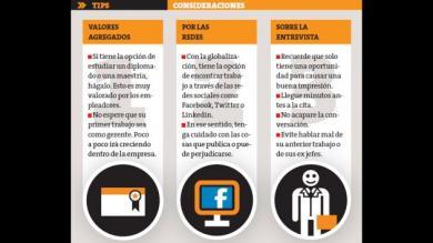 OIT, Mercado laboral, Revista Forbes, Perfil laboral