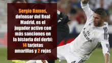 Real Madrid, Barcelona, Liga española