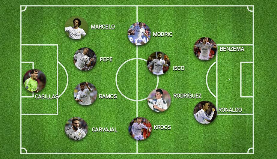 Real Madrid: ¿Cuánto vale el equipo titular que enfrentará al Barcelona?