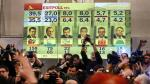 Grecia: Syriza gana las elecciones con ventaja, según primer reporte oficial