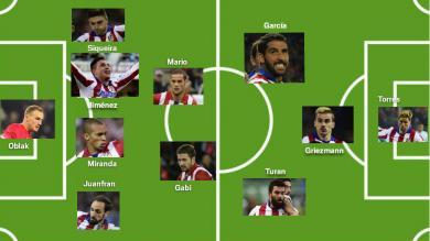 Atlético de Madrid: ¿Cuántos millones vale el equipo de Diego Simeone?