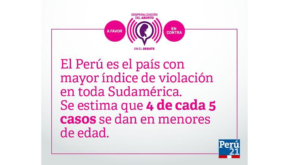 Aquí te presentamos preocupantes cifras de violación a menores en país. (Perú21)