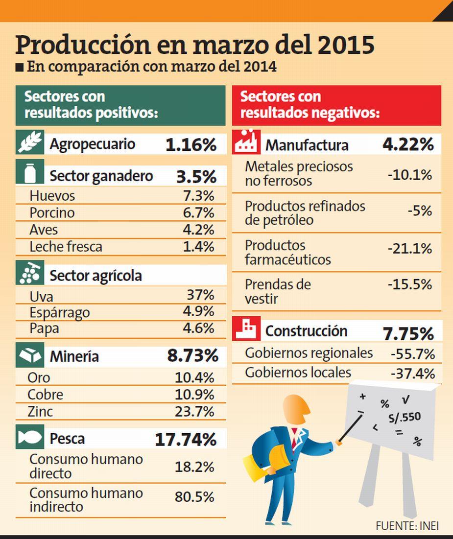 Comercio Aumento 2015   Autos Post