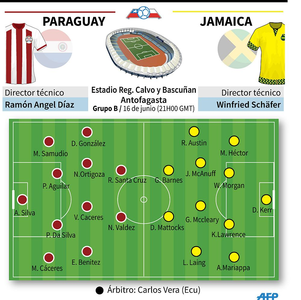 Paraguay vs. Jamaica