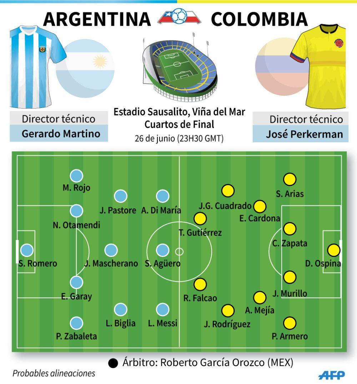 argentina venci 243 5 4 en penales a colombia y clasific 243 a