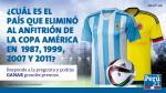 Perú21 y adidas premian tu pasión por el fútbol durante la Copa América 2015 - Noticias de sorteo