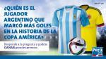 Perú21 y adidas premian tu pasión por el fútbol durante la Copa América 2015