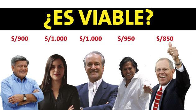 Incremento perjudicaría a las micro y pequeñas empresas. (Perú21)