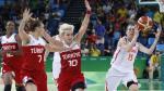 Río 2016: Mira cómo España pasó a semifinales gracias a una canasta al último segundo [Fotos y video] - Noticias de básquetbol femenino