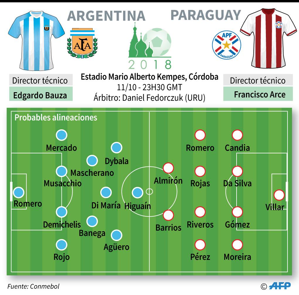 argentina vs paraguay en vivo